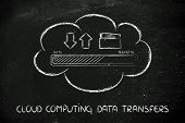 Cloud Computing Data Transfers
