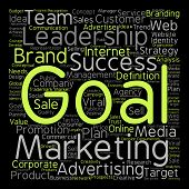 picture of text cloud  - Concept or conceptual leadership marketing or business text word cloud isolated on background - JPG
