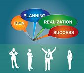 A Successful Business Steps
