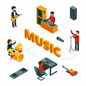 Isometric Music Concept. Vector Musicians, Singer, Audio Recording. Illustration Singer And Musician poster