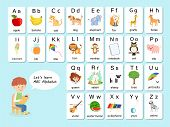 English Vocabulary And Alphabet Flash Card Vector For Kids To Help Learning And Education In Kinderg poster