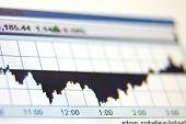 Visualización gráfica financiera