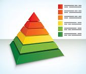 Pyramid diagram with seven component layers in colors graduating from green at the base through yell
