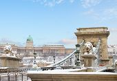 Budapest landmarks , Hungary