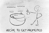 Funny Character Creating The Recipe To Get Promoted