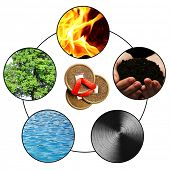 Collage of Feng Shui destructive cycle with five elements (water, wood, fire, earth, metal)