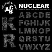 NUCLEAR. Vector letter collection. Illustration with different association terms.
