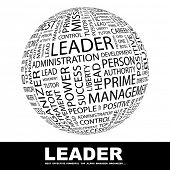 LEADER. Globe with different association terms.