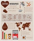 Coffee Infographics Set Elements. Steps Of Making Coffee. Layout Statistics Of Worldwide Java Consum poster