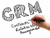 CRM Handwritten