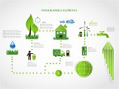 Ecology info graphics collection