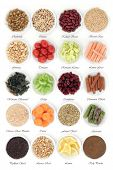 Large diet and weight loss superfood selection in porcelain bowls over white background with titles.