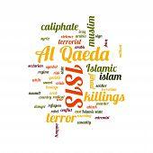 Isis word cloud