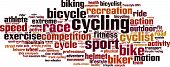 Cycling Word Cloud