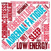 foto of neurotransmitter  - Adrenal fatigue word cloud on a white background - JPG