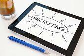 picture of recruitment  - Recruiting  - JPG