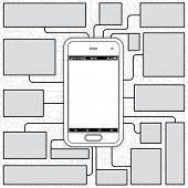 Smart phone Blueprint