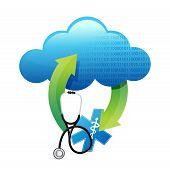 Medical History Storage Concept