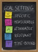 picture of goal setting  - SMART  - JPG