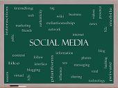 Social Media Word Cloud Concept On A Blackboard