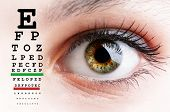 Womans eye and eyesight vision exam chart