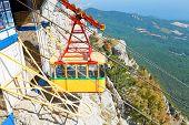 Cableway Miskhor - Ai-petri Ropeway In Crimea