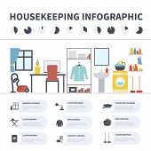 picture of house plants  - House cleaning infographic made in vector - JPG