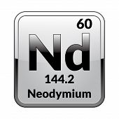 Neodymium Symbol.chemical Element Of The Periodic Table On A Glossy White Background In A Silver Fra poster