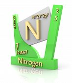 Nitrogen Form Periodic Table Of Elements - V2