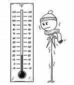 Cartoon Stick Drawing Conceptual Illustration Of Chilled Man Looking At Big Fahrenheit Thermometer S poster
