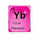 Yttersium chemical element with atomic number, symbol and weight