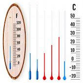 Realistic Liquid Thermometer With Celsius And Fahrenheit Scales, poster