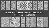 Islamic Ornament Vector , Persian Motiff . 3d Ramadan Islamic Round Pattern Elements . Geometric Cir poster
