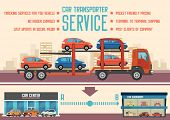 Car Transporter Service Concept. Roadside Assistance And Emergency Services Set. Tow Truck And Deliv poster