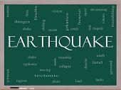Erdbeben Word Cloud-Konzept auf einer Tafel