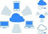 cloud computing-Symbole