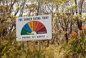 Fire Danger Sign Low Moderate Australia