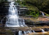 Katoomba Falls In Blue Mountains Australia