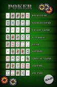Poker hand rankings symbol set
