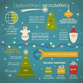 Christmas Infographic With Sample Data