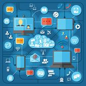 Communication technologies concept