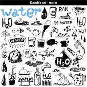 Hand drawn set - H2O