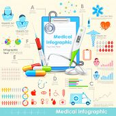 stock photo of hospital  - illustration of equipment and medicine in medical infographic - JPG