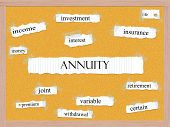 Annuity Corkboard Word Concept