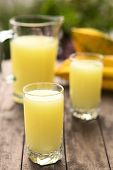 Babaco Juice