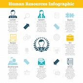 Human resources infographics print poster