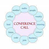 Conference Call Circular Word Concept
