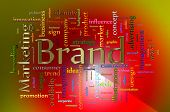 Brand Marketing Related Text poster