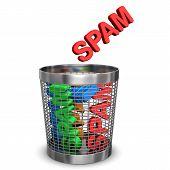 Spam-Papierkorb