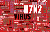 H7N2 Concept as a Medical Research Topic